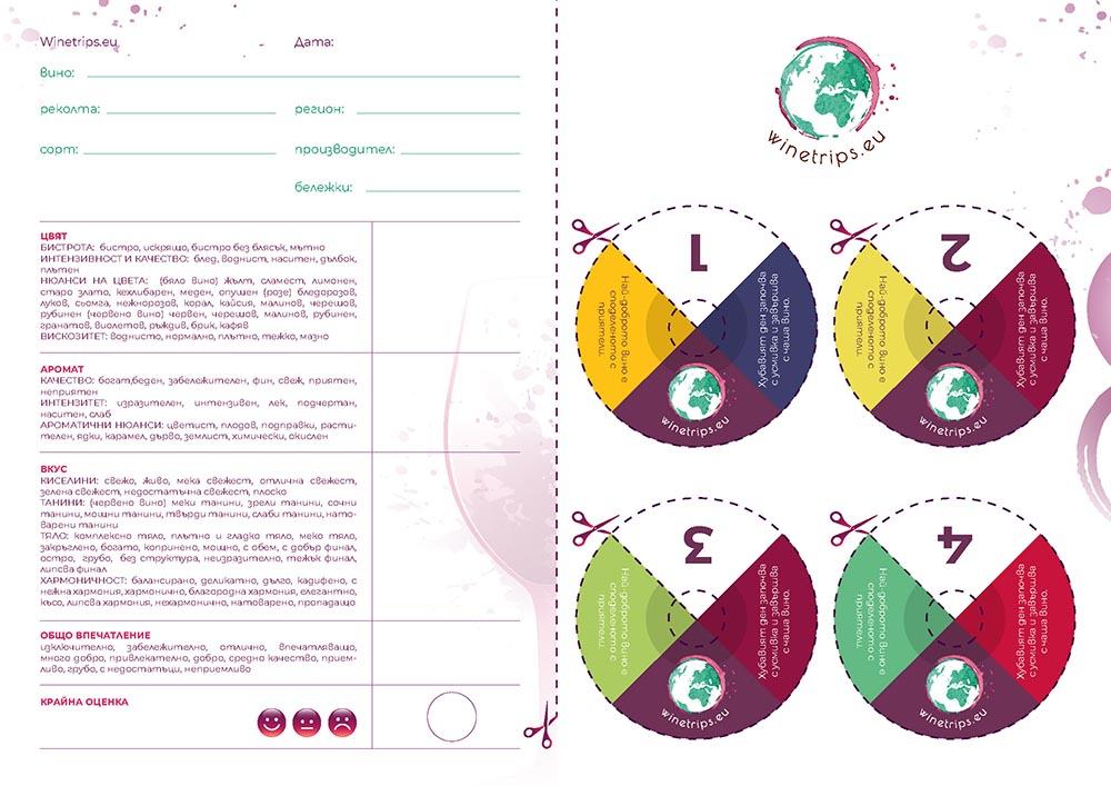 Подложка за винена дегустация (Цъкнете на нея, за да си свалите 3 -те страничкиза печат на А4 формат)